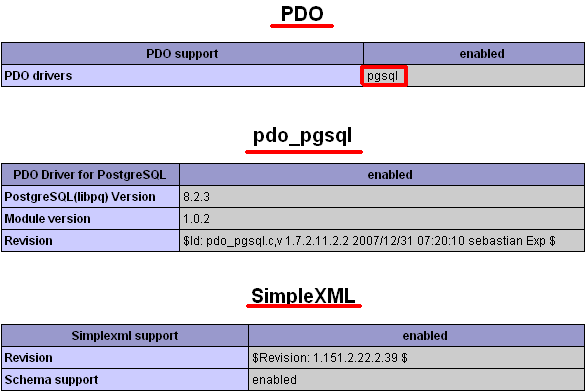 Проверка PHP