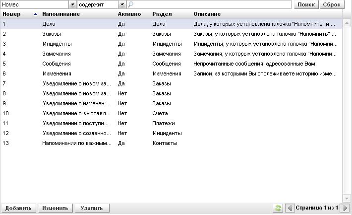 Список напоминаний CRM